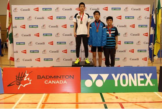 Junior National Championships