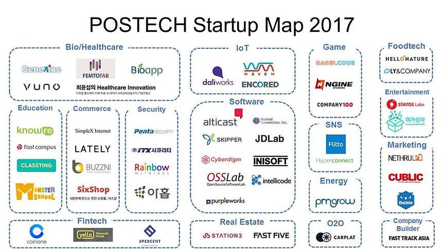 POSTECH Strat-Up Map 2017.jpg