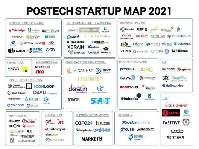POSTECH STARTUP MAP_2021.04.12.jpg