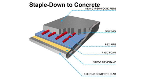 Staple-Down to Concrete Diagram 11.8.202