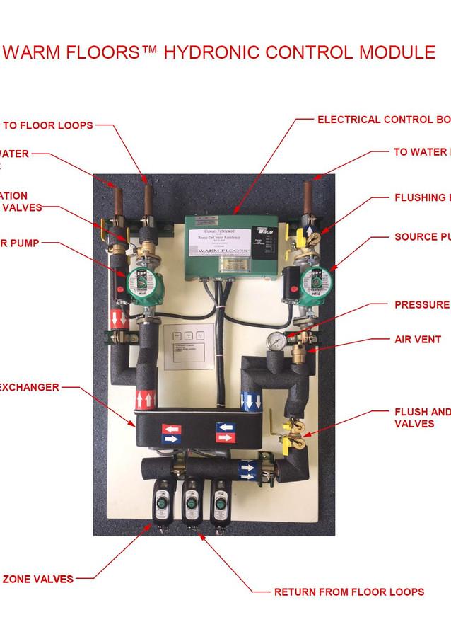 Warm Floors Controls
