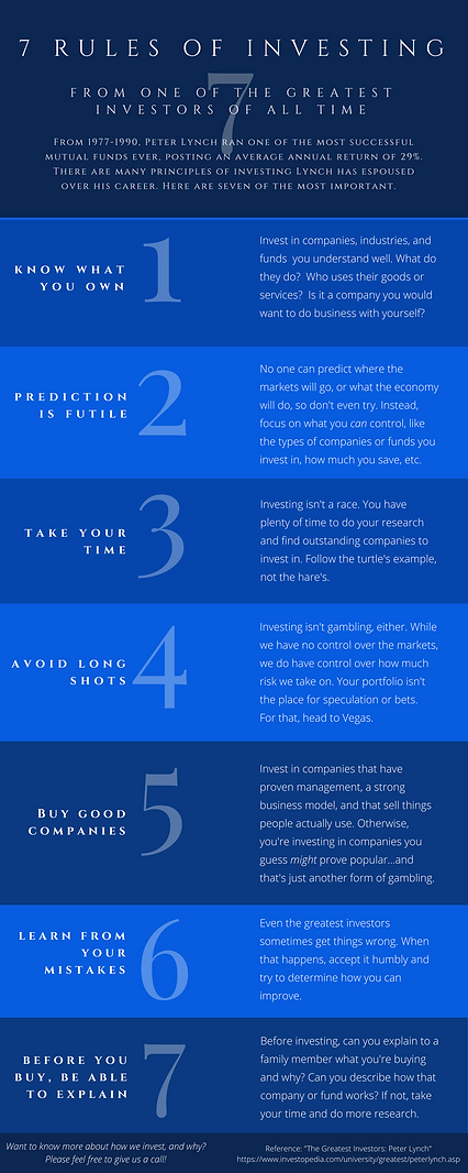 2018 8M Infographic - 7 Rules of Investi