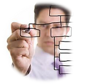 Beacon Wealth Management Process