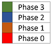 phases.PNG
