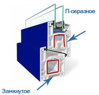 металлопластиовые окна