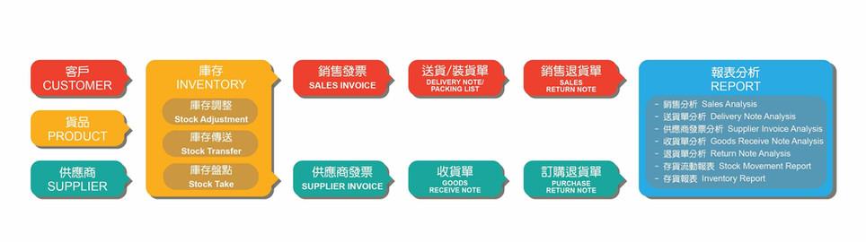 inventory-flow-01-1-2-min.jpg