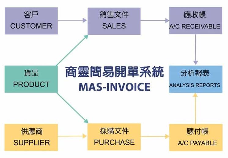 Invoice-Lite-Flow-min.jpg