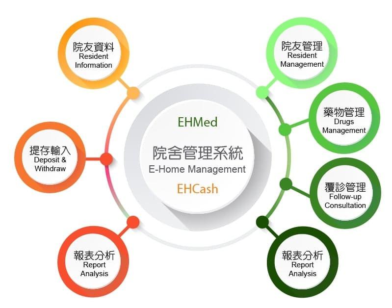 EHome-flow-01-1.jpg