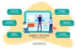 OnlineShop-flow chart-01-01.jpg