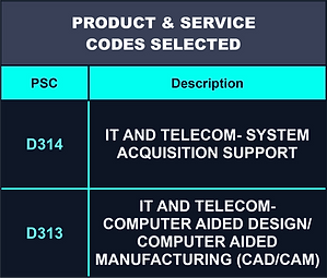 Product & Service Chart.png