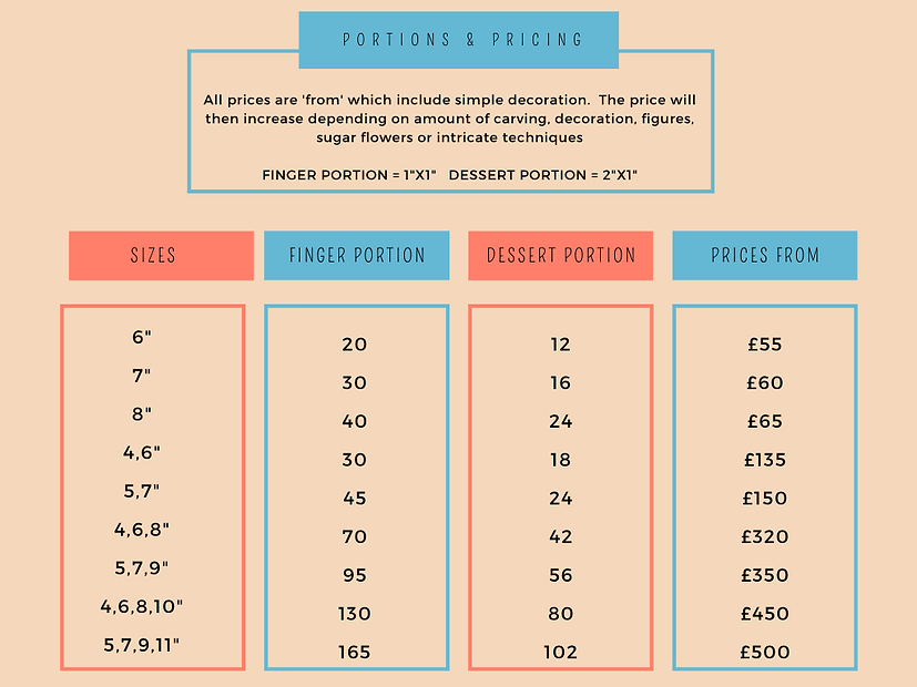 Portions & Pricing grid.png