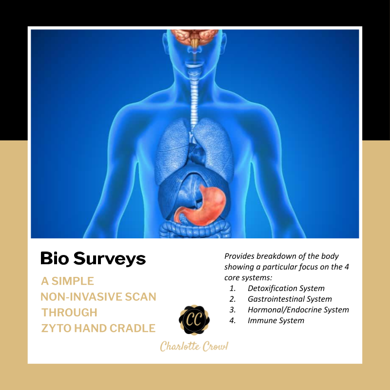 Bio Surveys (1).png