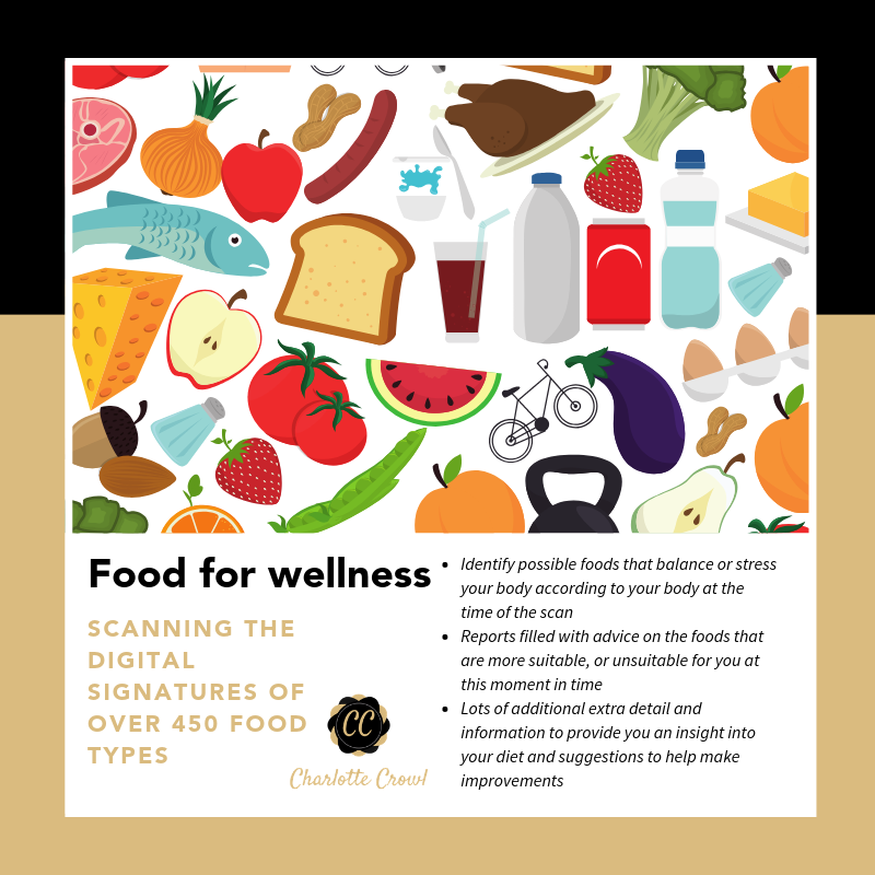 Food for Wellness Scans (from £40)