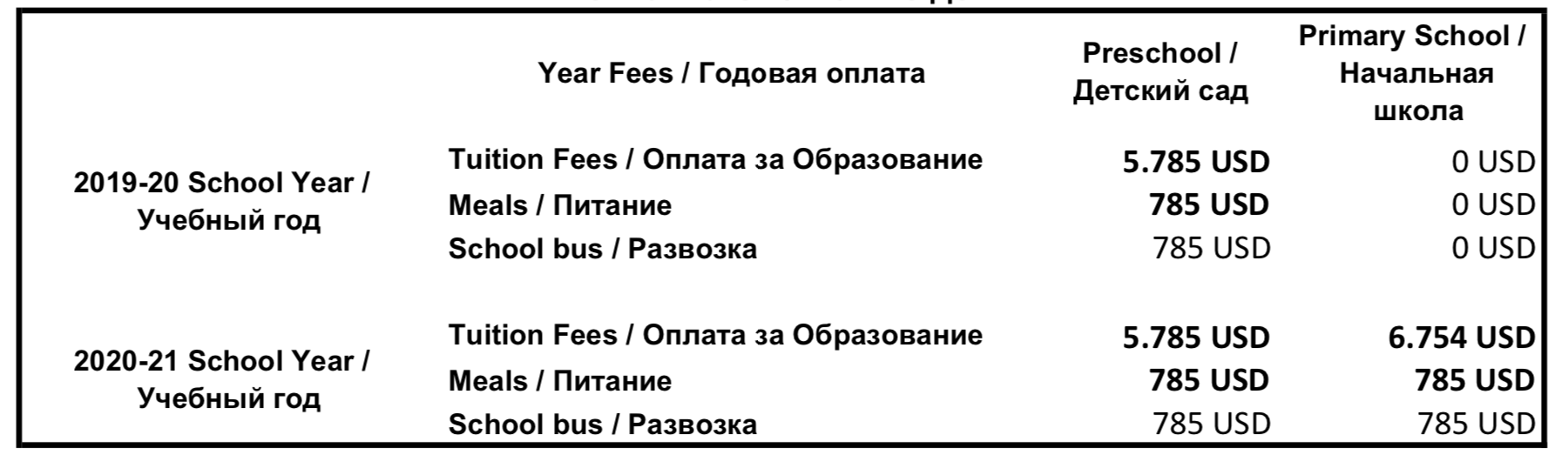 Preschool fees.png