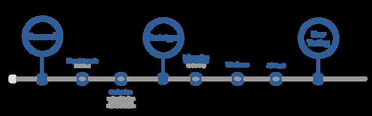 design process .png