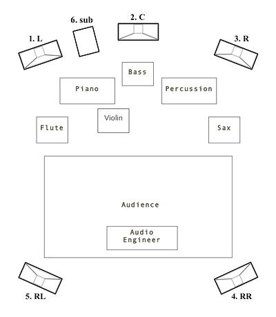 stage-setup-2020.png