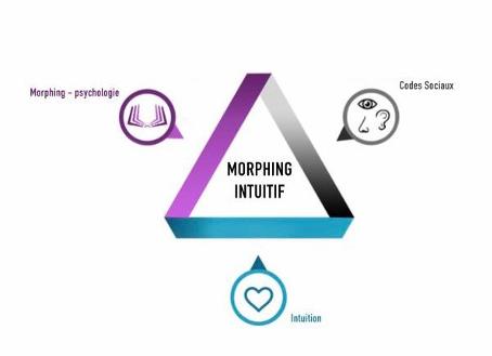 Le Morphing Intuitif ®, la nouvelle méthode by Eve On Air