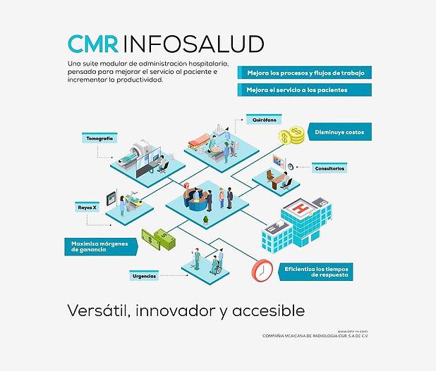 Infosalud - CMR.jpg