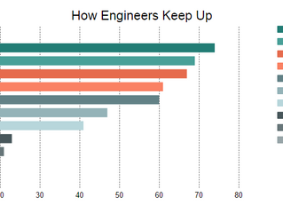 Blogging & Social Media for Engineers