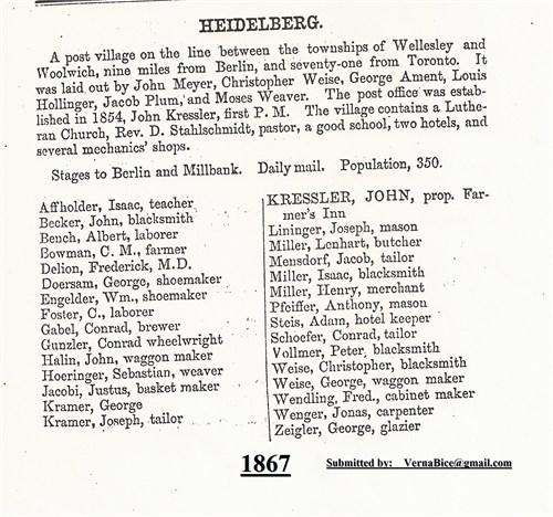 Heidelberg Professions 1867