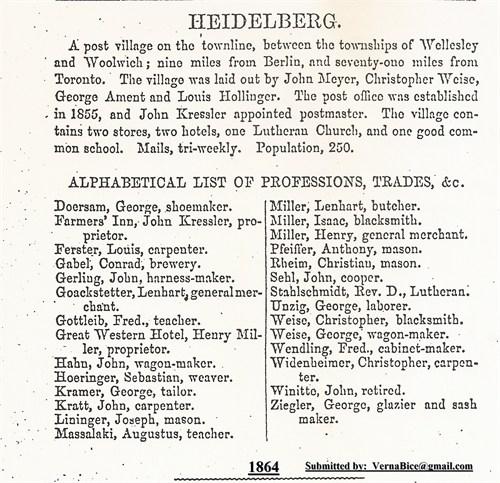 Heidelberg Professions 1864
