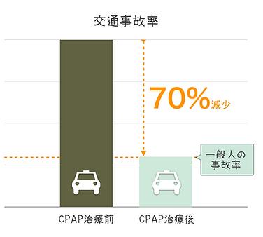交通事故率.png