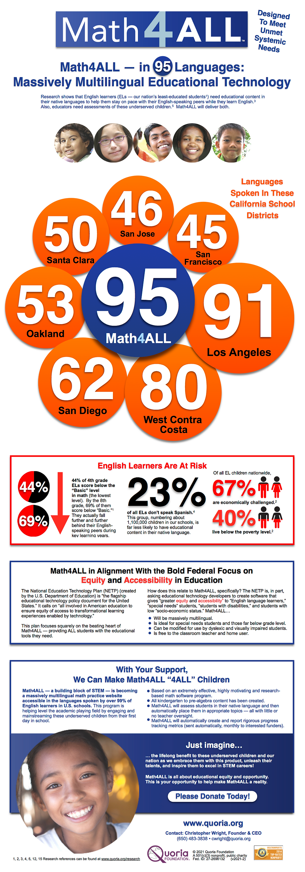 Math4ALL infographic 2021-2.png