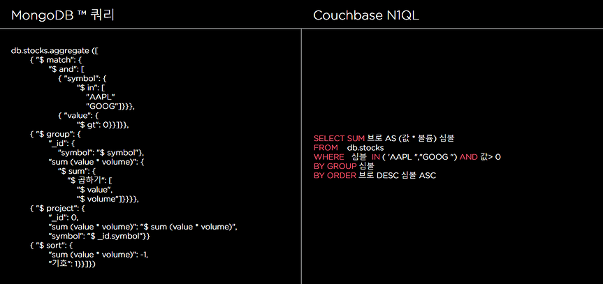 couchbase01.png