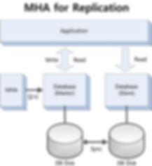 MariaDB-구성2.jpg