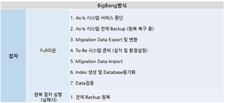 migration06.png
