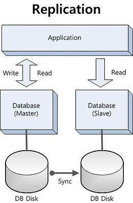 MariaDB-구성1.jpg