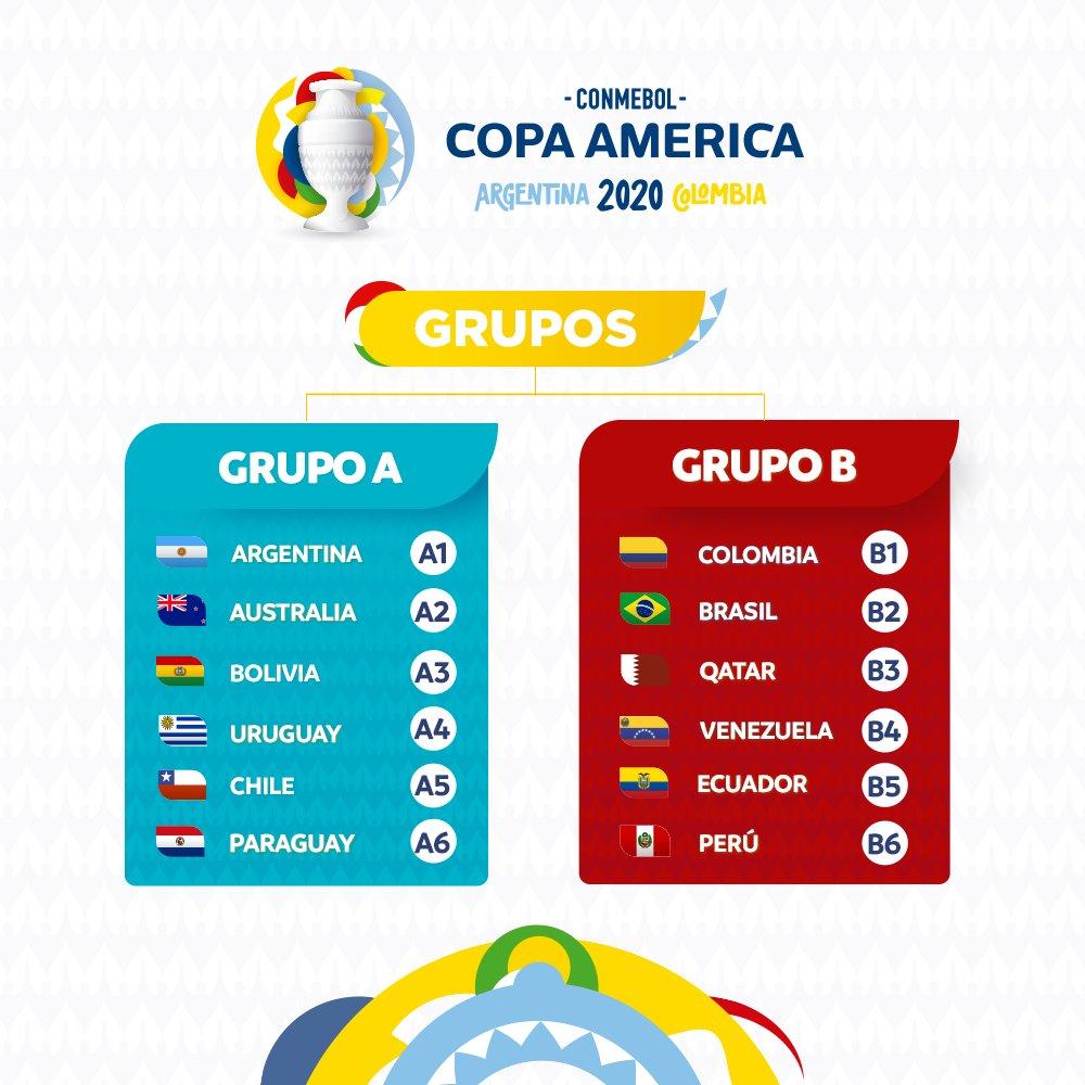 Copa America 2021 Tv