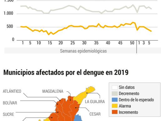 Dengue, una batalla eterna