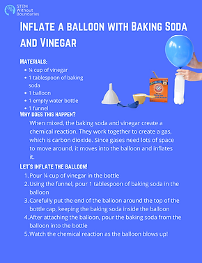 Inflate a balloon with Baking Soda and V