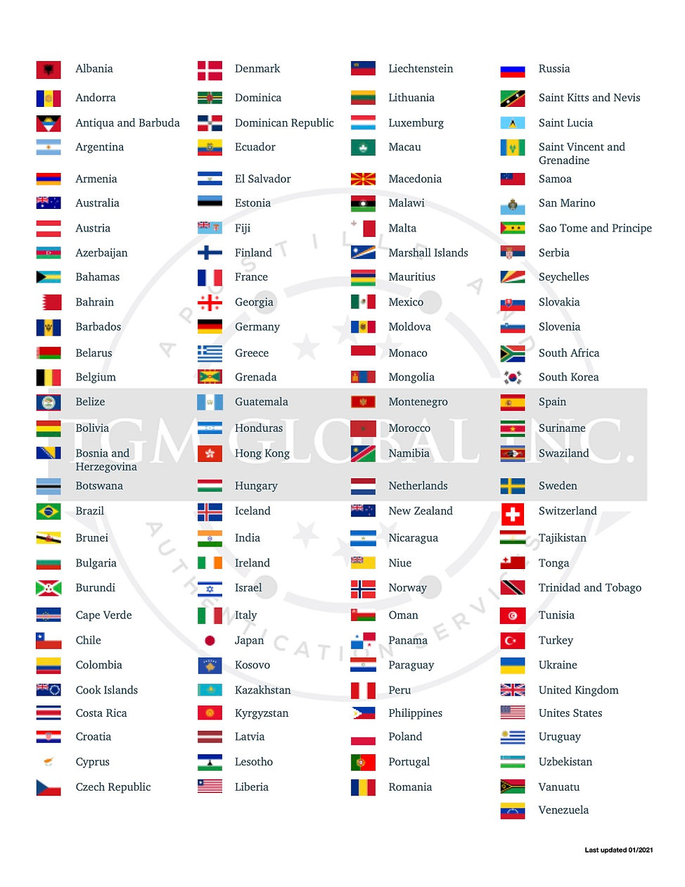 Member Countries TGM Global Inc Apostill
