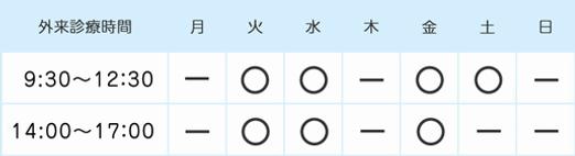 shinsatsu_time2.png