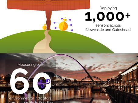 Recursos de Cidades Inteligentes podem ajudar gestores urbanos no combate ao coronavírus