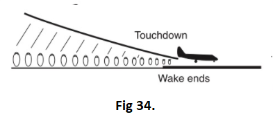 Fig 34.png