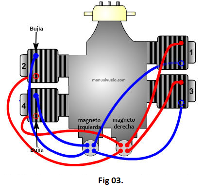Fig 03..png