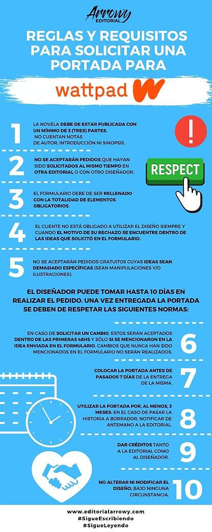 Copia de Infografía - Concursos Cortos.j