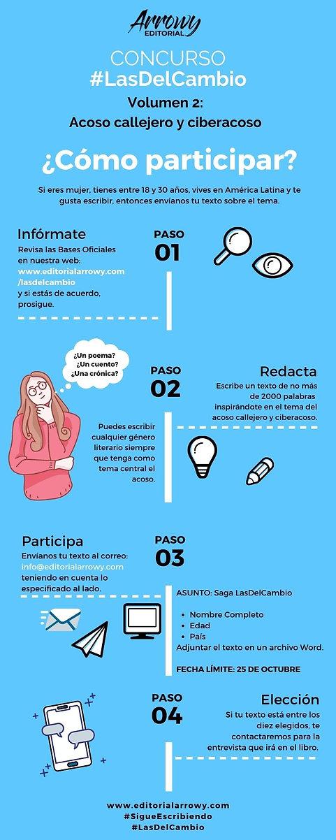 Infografía_Las_del_cambio_(3).jpg