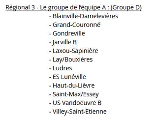 Les groupes de nos équipes Séniors connus !