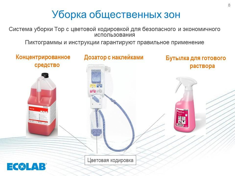 линейка ТОР от Ecolab