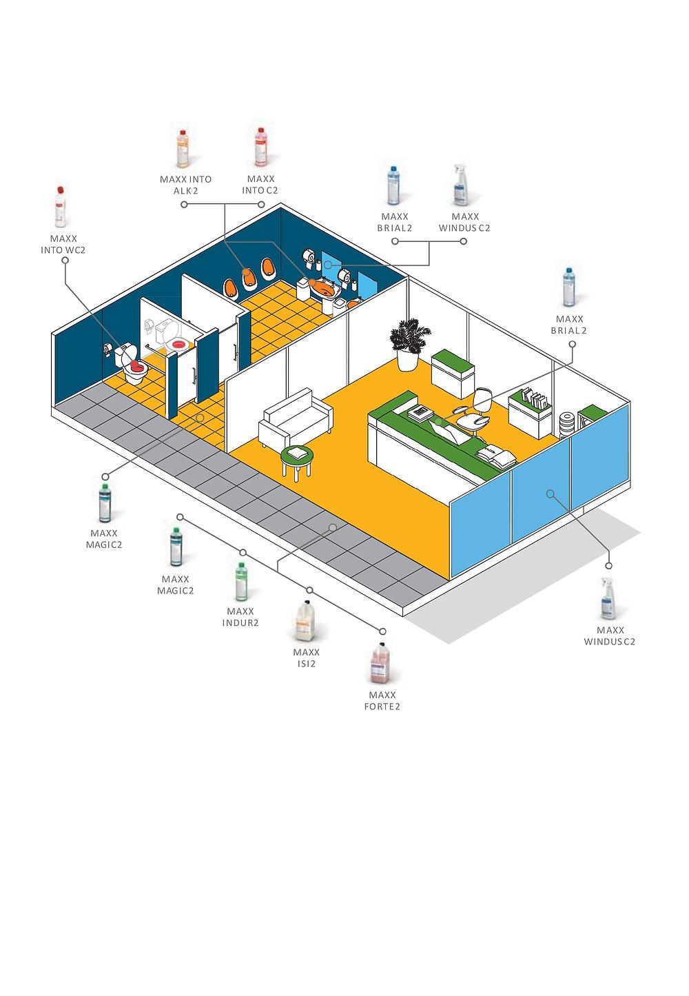 Система MAXX2 от Ecolab