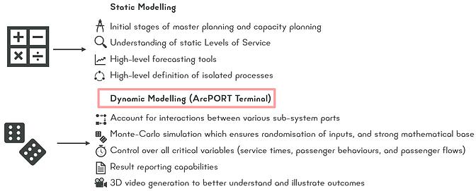6. Dynamic modelling.png