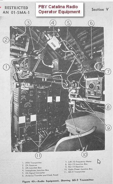 sizer - PBY Radio Equipment.jpg