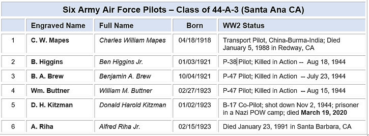 Holux - Watch Pilot summary table.jpg