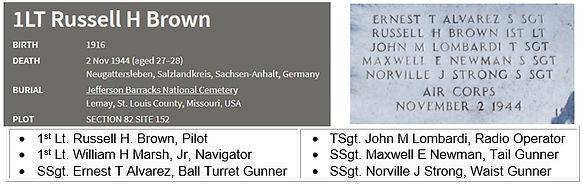 Holux - Kitzman - Russell Brown gravemar