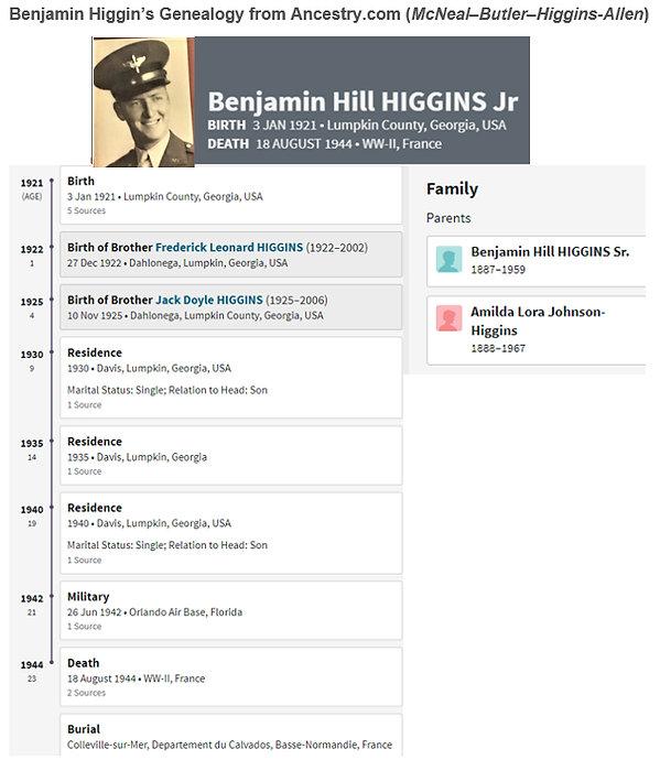 Holux - Higgins - Genealogy.jpg