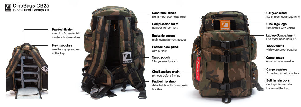 CineBags Revolution Backpack, camera backpack, laptop and camera bag, waterproof camera backpack, professional camera backpack, CineBags CB25 Revolution backpack limited edition, vintage camo